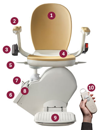 Acorn 130 stairlift features